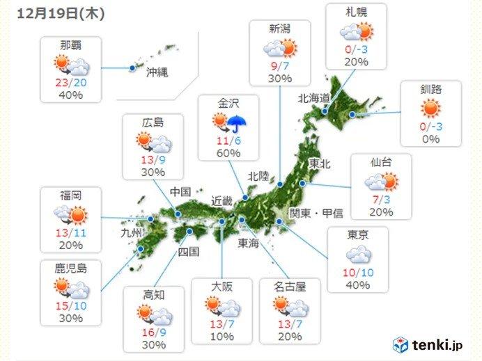 19日 季節外れの暖かさ一転 気温急降下