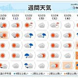 週間 22~23日 太平洋側中心に広く雨