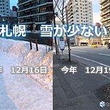 札幌 記録的な雪の少なさ