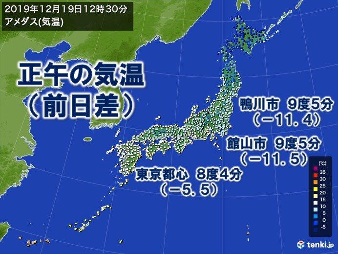 きのうから一転 寒い昼 正午の気温10度もダウン
