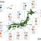 20日 関東以西は穏やか 北陸以北は雨や雪で雷も