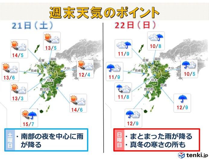 九州 日曜日を中心にまとまった雨