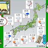 気温ジグザグ 東京の最高気温 昨日より5度低く