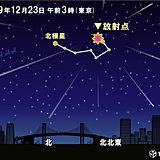 来週はこぐま座流星群や部分日食 見られる所は?