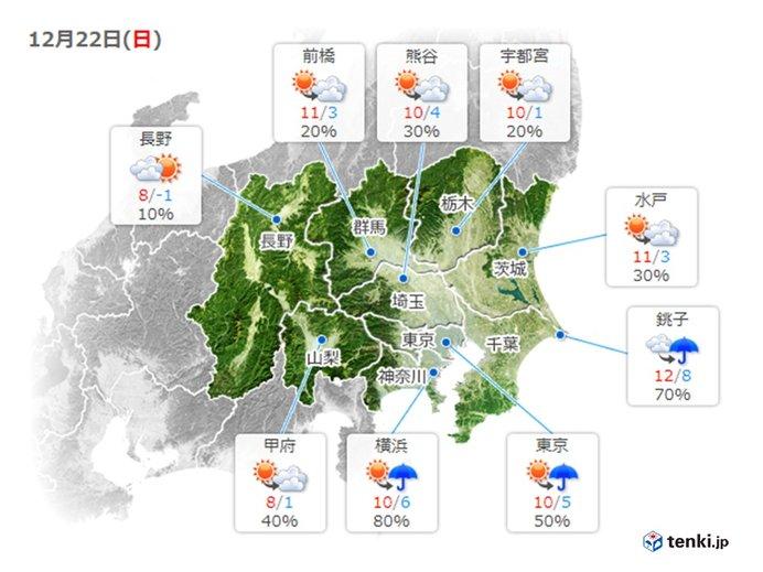 あす冬至 関東 午後は冷たい雨か雪に