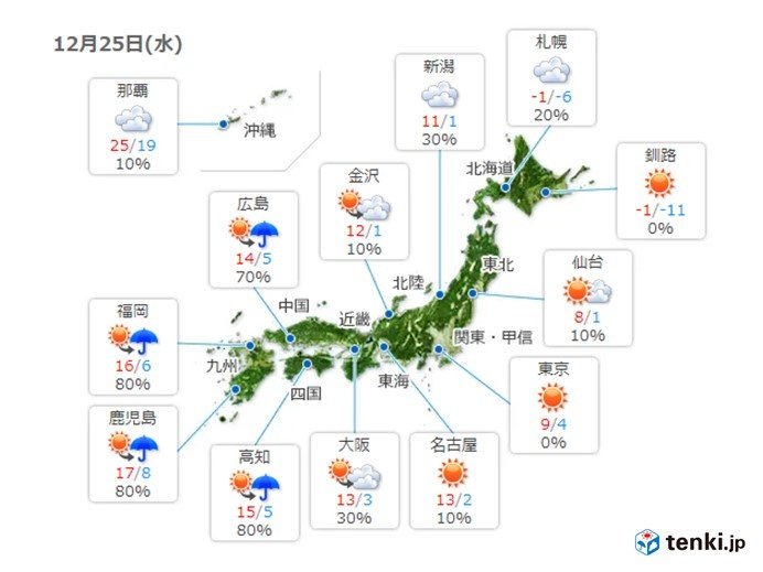 25日 クリスマスの天気