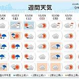 週間 27日と大晦日は冬型 大荒れの恐れ