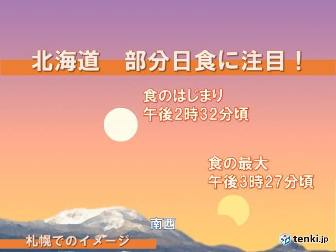 北海道 今年2回目の部分日食