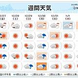 週間 大晦日の寒気は強烈 予定の変更も視野に