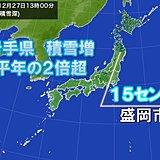 岩手県で平年2倍超の積雪 盛岡市で15センチ