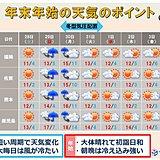九州 年末年始の天気