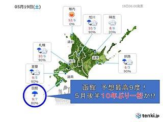 函館 10年ぶりの寒さに?