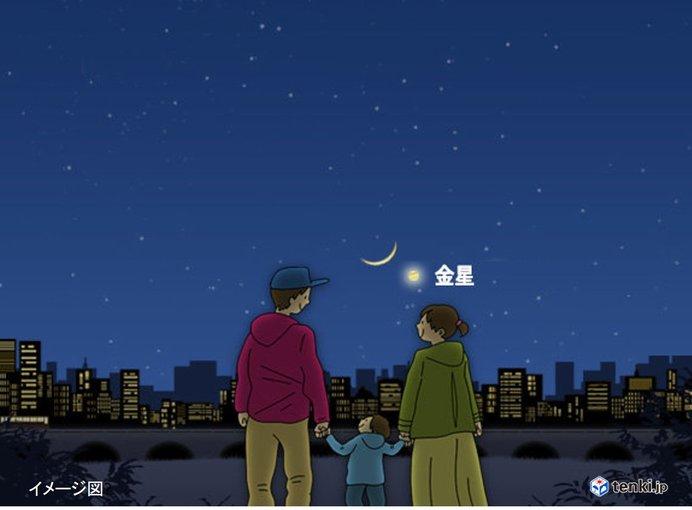 今日の日没後 地球照を伴った細い月と金星が接近