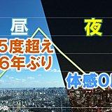 大晦日の東京 26年ぶりの暖かさから体感0度へ