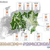 関東 大晦日 寒暖差の大きい一日に 服装注意