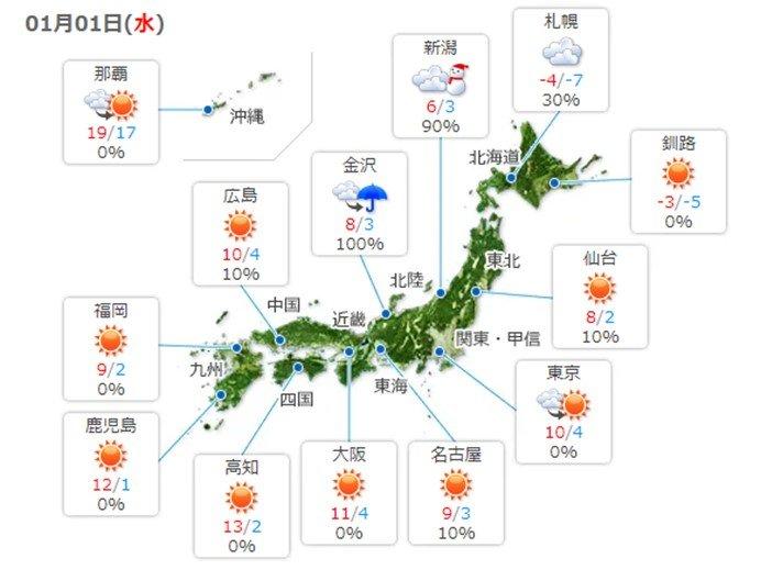 1日 北日本は冬の嵐続く 全国的に寒い元日に