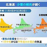 北海道の1か月 少雪の傾向が続く