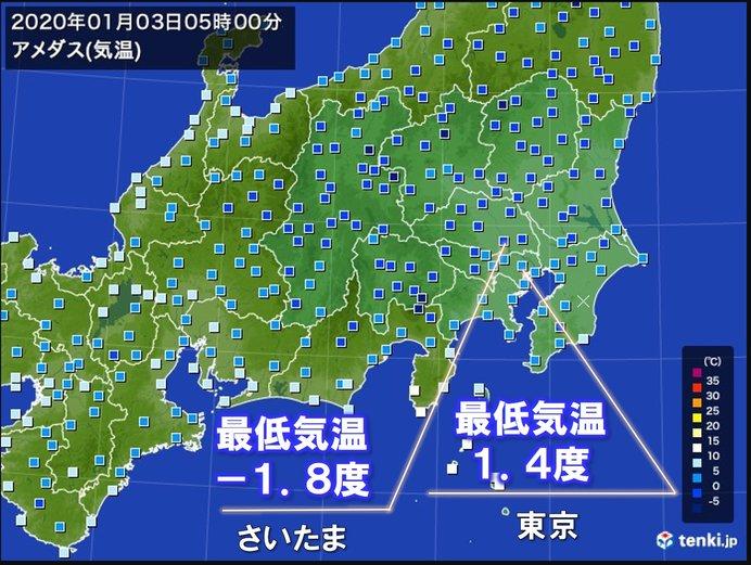 今朝 東京やさいたまなどで今季一番の冷え込み
