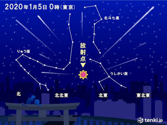 しぶんぎ座流星群が見ごろ