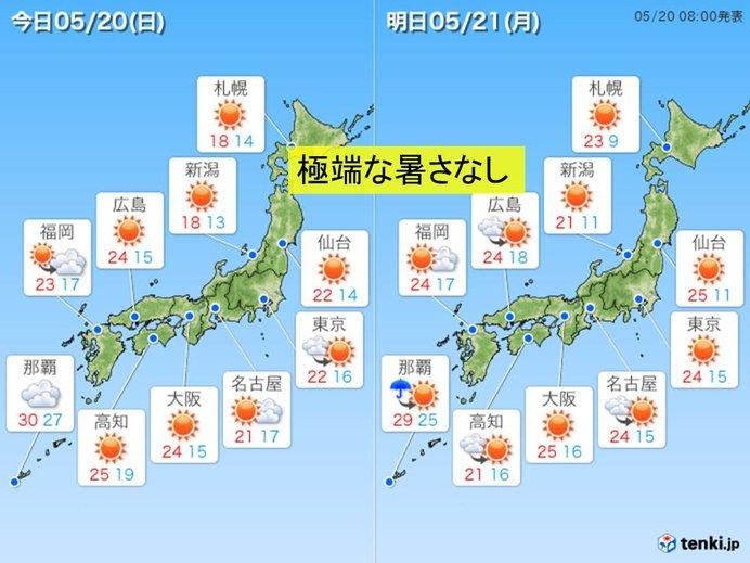 極端な暑さなく快適に 一部で不安定な天気