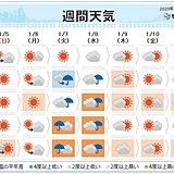 火~水曜は広く雨や雪 荒天か 寒中なのに15度超も