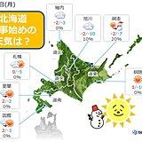 北海道 仕事始めの天気は?