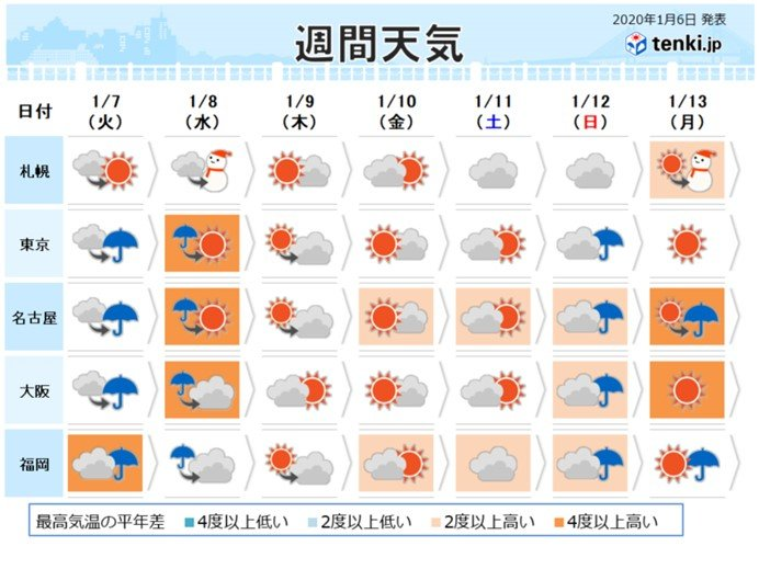 天気 予報 大阪