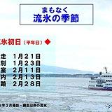 流氷 北海道へ向かって順調に南下