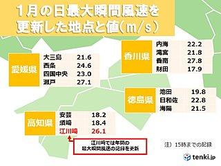 発達した低気圧による四国の強風