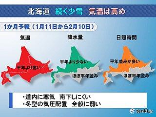 北海道の1か月 続く少雪 気温は高め