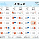 週間 寒気の流れ込みは弱く 低気圧や前線が次々通過