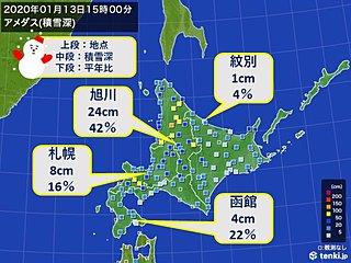 北海道 今週も穏やかな日が続く