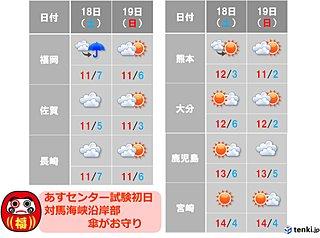 九州 大学入試センター試験の天気