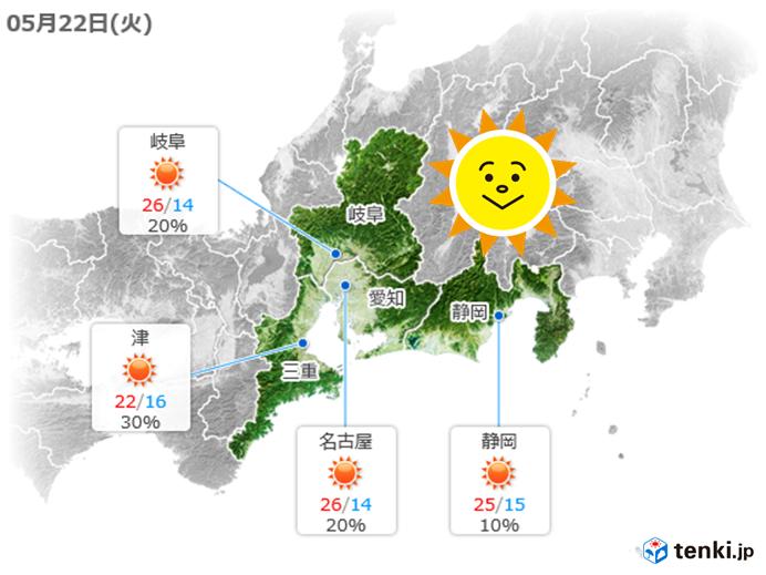 22日は晴天 カラッとした陽気が続く