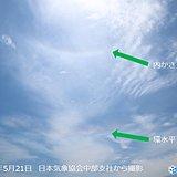 東海 環水平アークを観測
