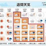 週間 寒さは限定的 雨でも15度超えの所も