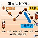 関東 暖かさは一時的 週末はまた厳しい寒さに