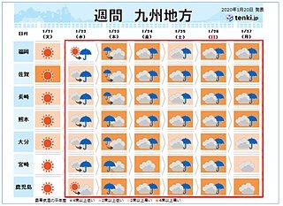 九州 今週後半、高温とぐずついた天気