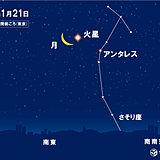 21日の明け方 月が火星、アンタレスに接近