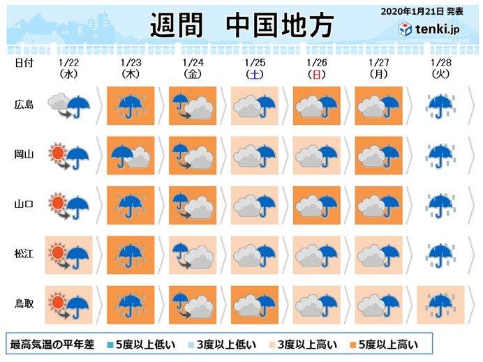 中国地方 あすから長雨が始まる