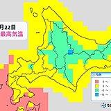北海道 3月並みの気温も