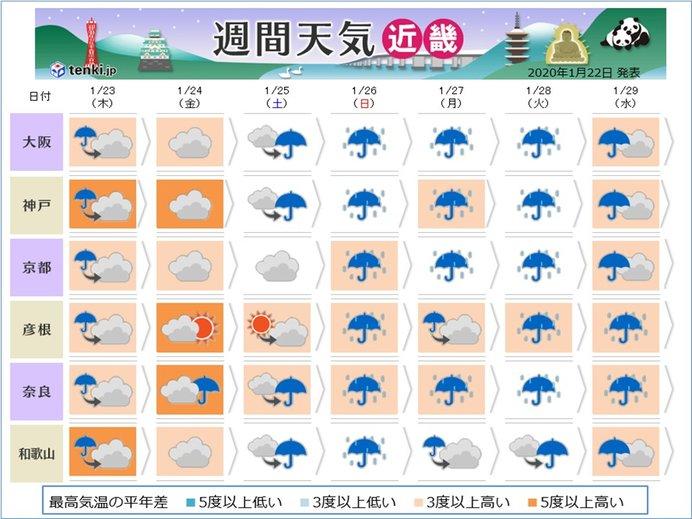 関西 この先、長雨のような一週間に