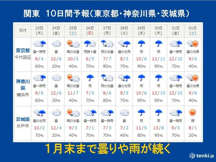 関東 しばらく曇りや雨 晴れるのはいつ?