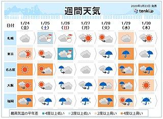 週間 太平洋側で冷たい雨や雪 月曜~火曜は荒天か