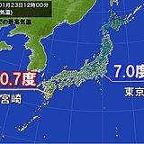 西はもう春? 宮崎は20度超 東京7度と厳しい寒さ