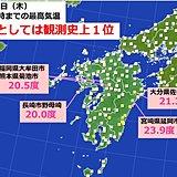 九州 1月としては観測史上1位の記録的な暖かさ