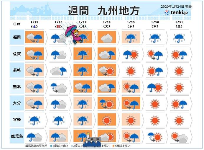 九州 再びまとまった雨 27日は荒れた天気