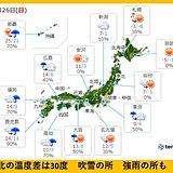 26日 北は冬型 南は梅雨のような気圧配置