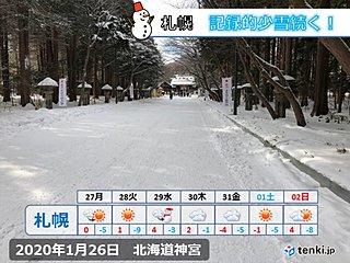 札幌 少雪記録続く 1月は史上4位の少なさか