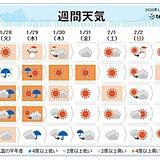 週間 動きが遅い低気圧に注意 強い寒気の影響も